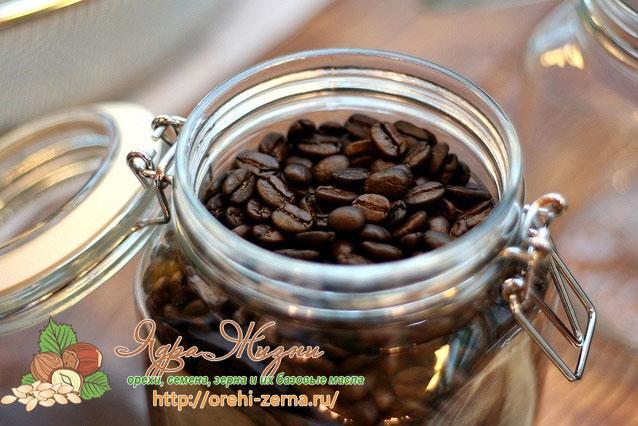 Сроки хранения кофе